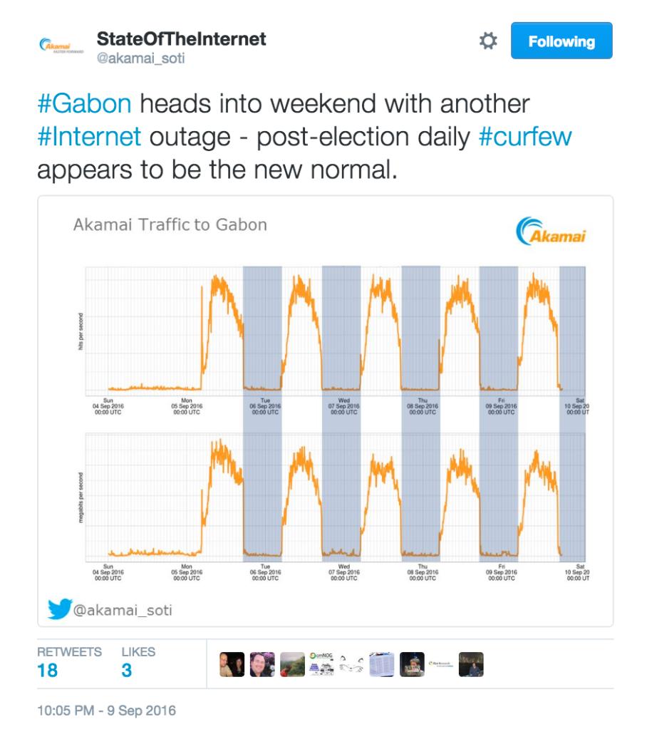 gabon_internetcurfew